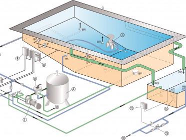Image bassin debordement principe hydraulique
