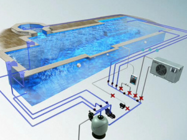 Schéma de filtration